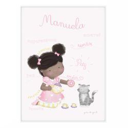 Quadro Significado do Nome Manuela Negra